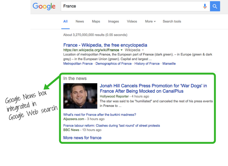 google-news-box-integrated-in-google-web-search