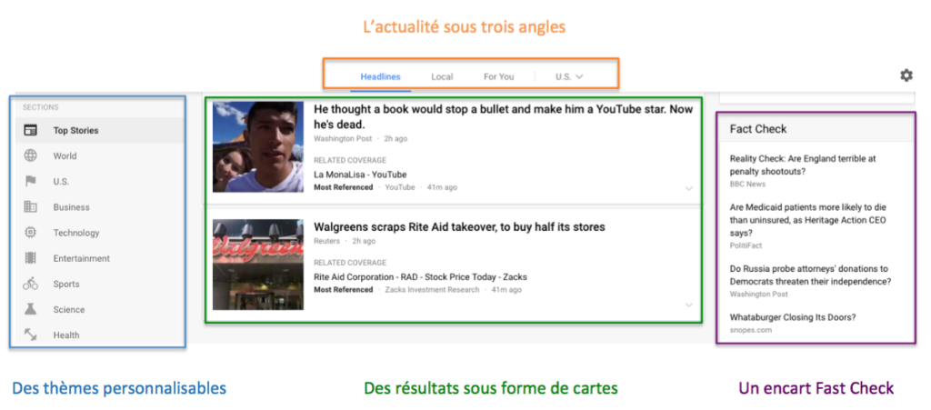 Nouveau-design-Google-News